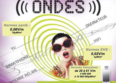 Normes Ondes électromagnétiques hautes fréquences